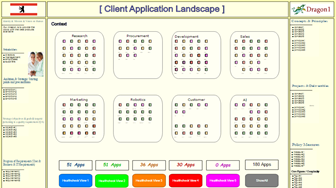 GDPR - Application Landscape