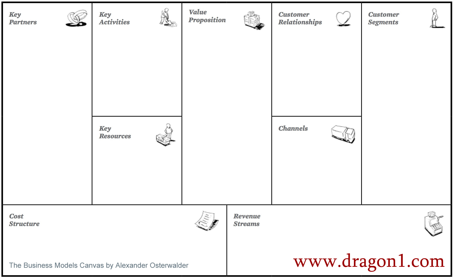 Business model canvas template dragon1 business model canvas template wajeb Image collections