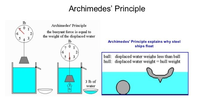 Architecture principle definition dragon1 for Define architect