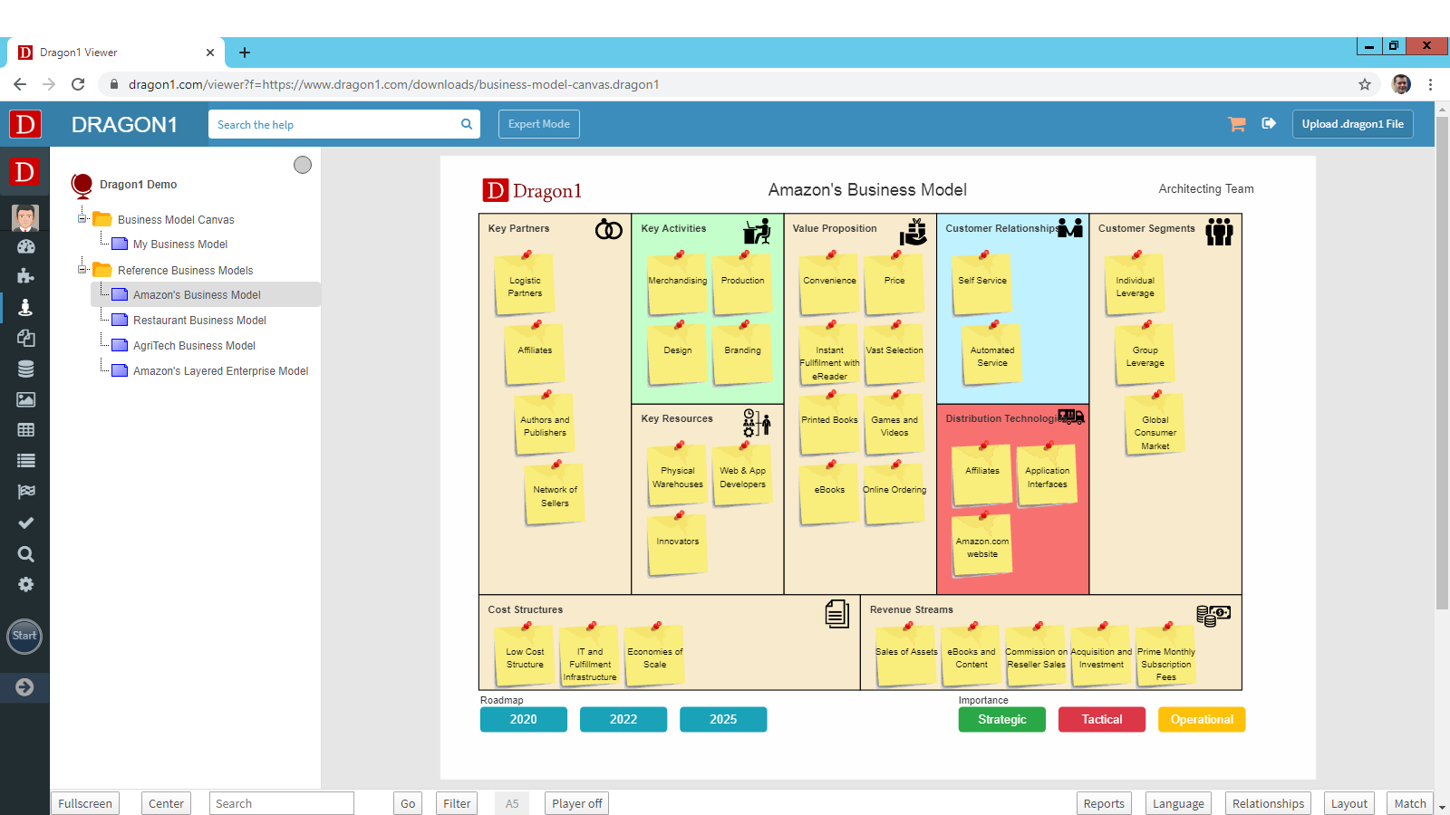 An example of a generated Business Model Canvas