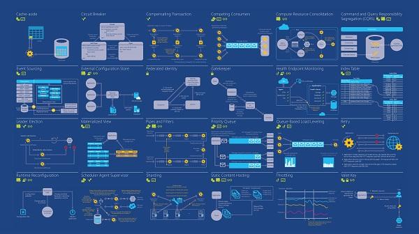 Blueprinting Service Dragon1
