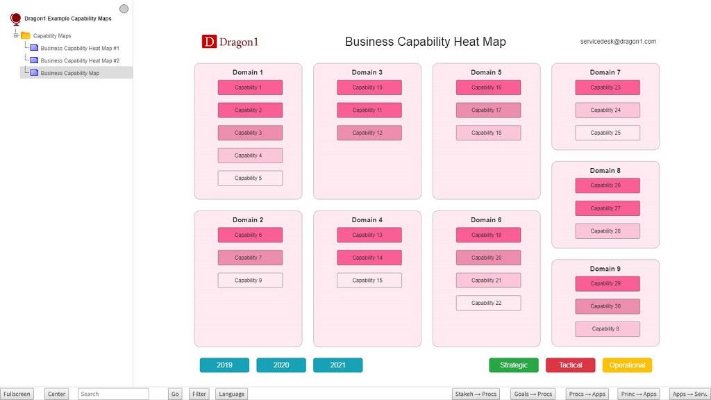dragon1 business capability heat map