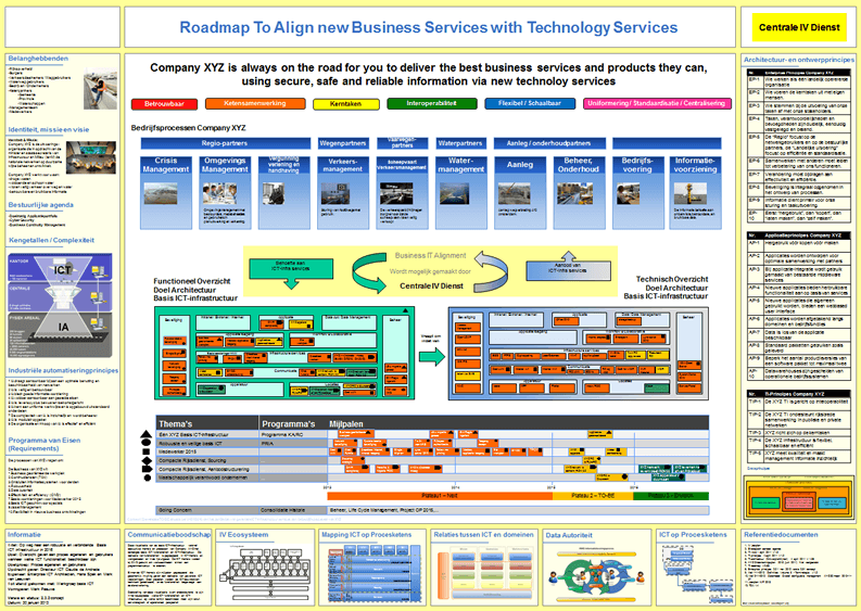 Business IT Services Technology Roadmap Dragon - Sample business roadmap template