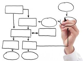 concept design definition
