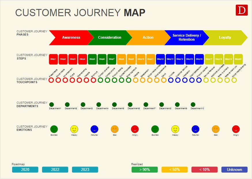 customer journey map demo