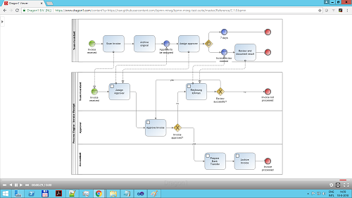5. Create and Edit a Process Model (BPMN)