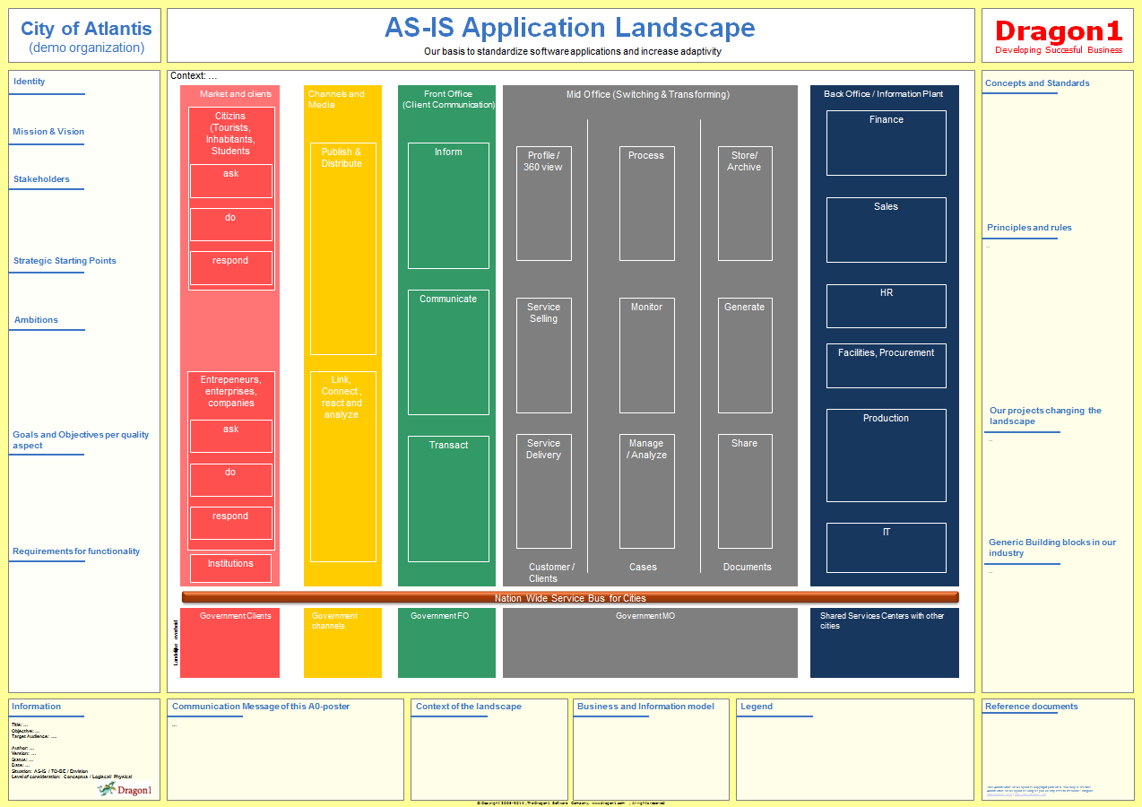 How To Create An Application Landscape Diagram Dragon1