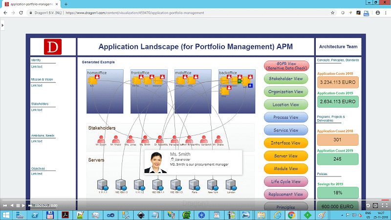 Dragon1 Application Portfolio Management overview