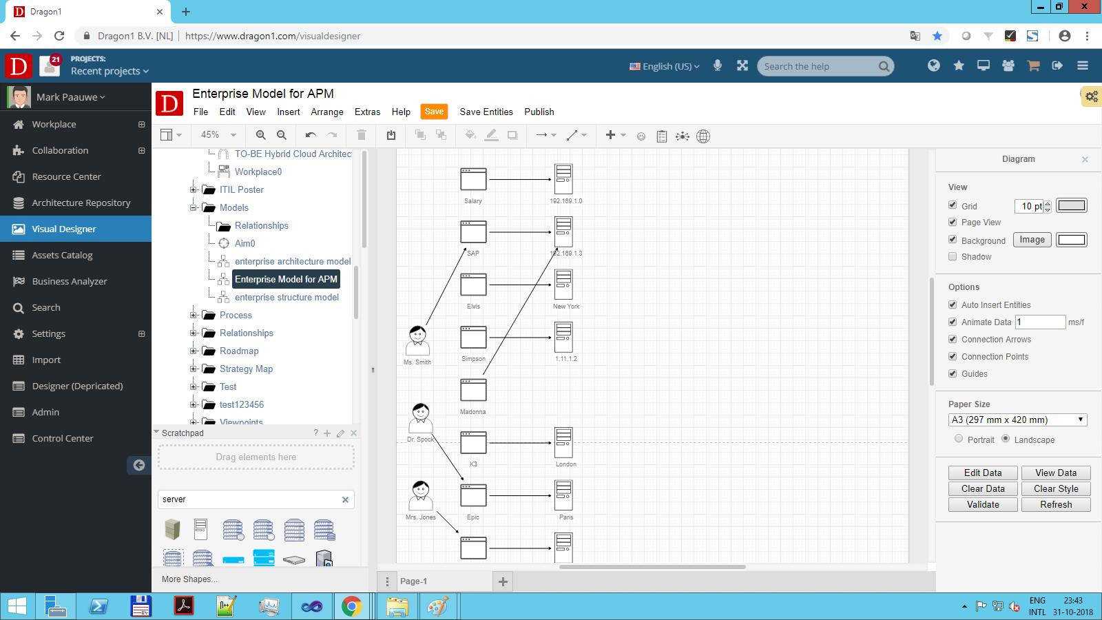 portfolio management model