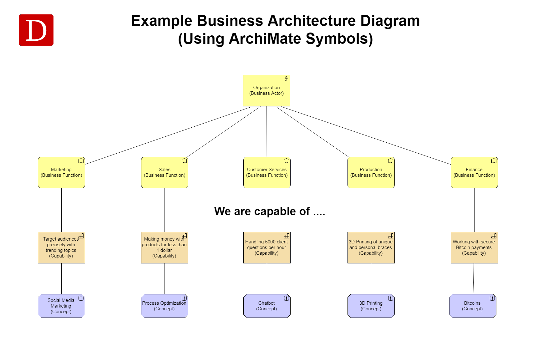 Architecture Diagram