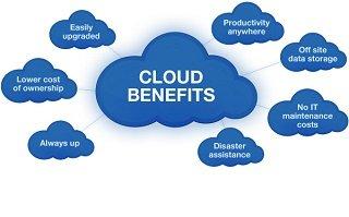 dragon1 cloud benefits