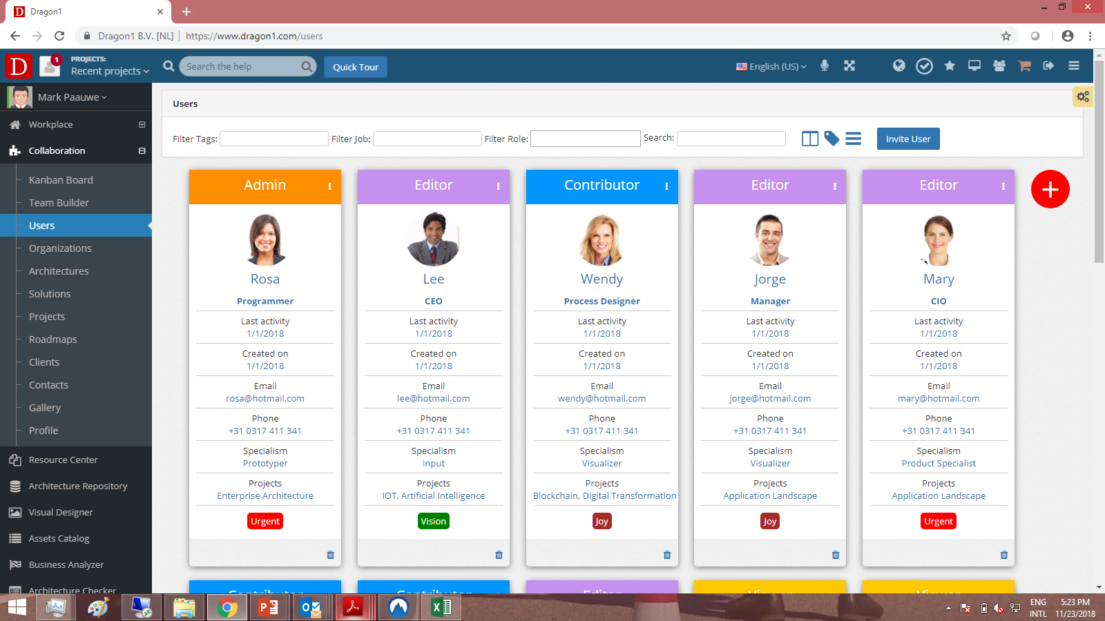 Users Collaboration View