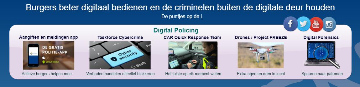 digitale transformatie politie
