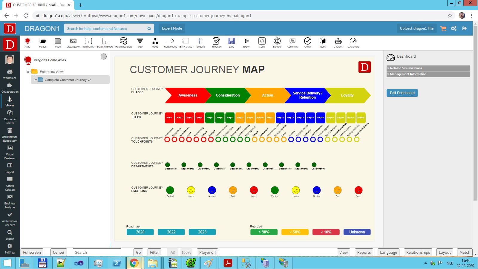 dragon1 customer journey map