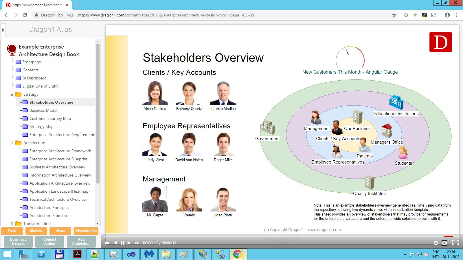 enterprise architecture stakeholders