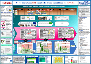 enterprise architecture transformation roadmap