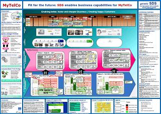 enterprise architecture transformation roadmap