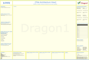 Effective Communication of Architecture Information on a Dragon1 View Layout