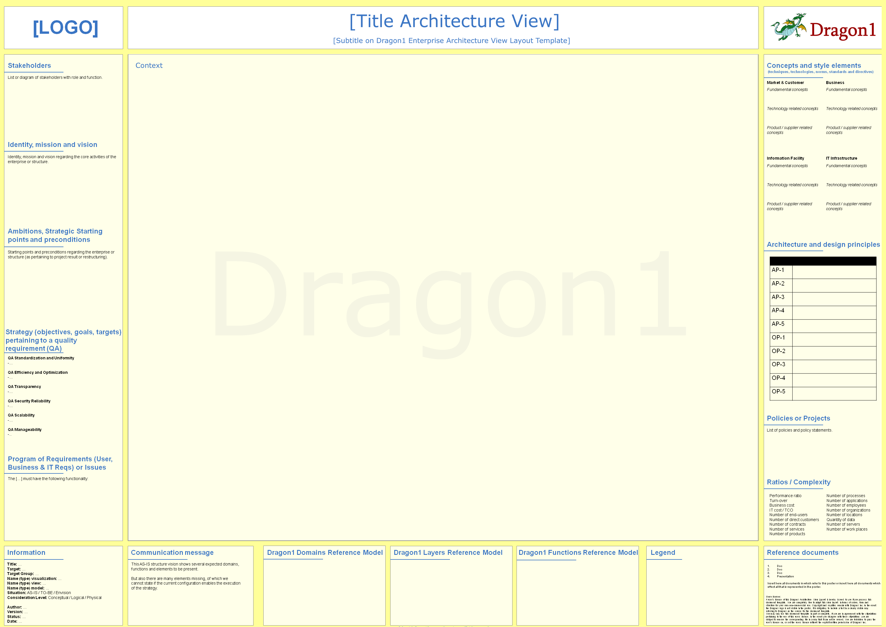Dragon1 Enterprise Architectuurcanvas