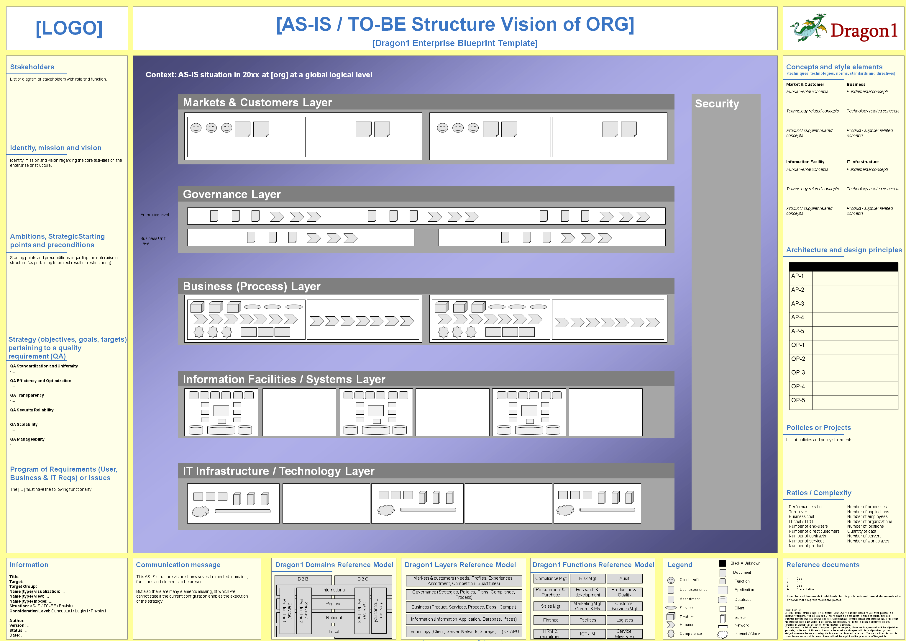 Enterprise architecture blueprint diagram template dragon1 enterprise architecture blueprint template malvernweather Image collections