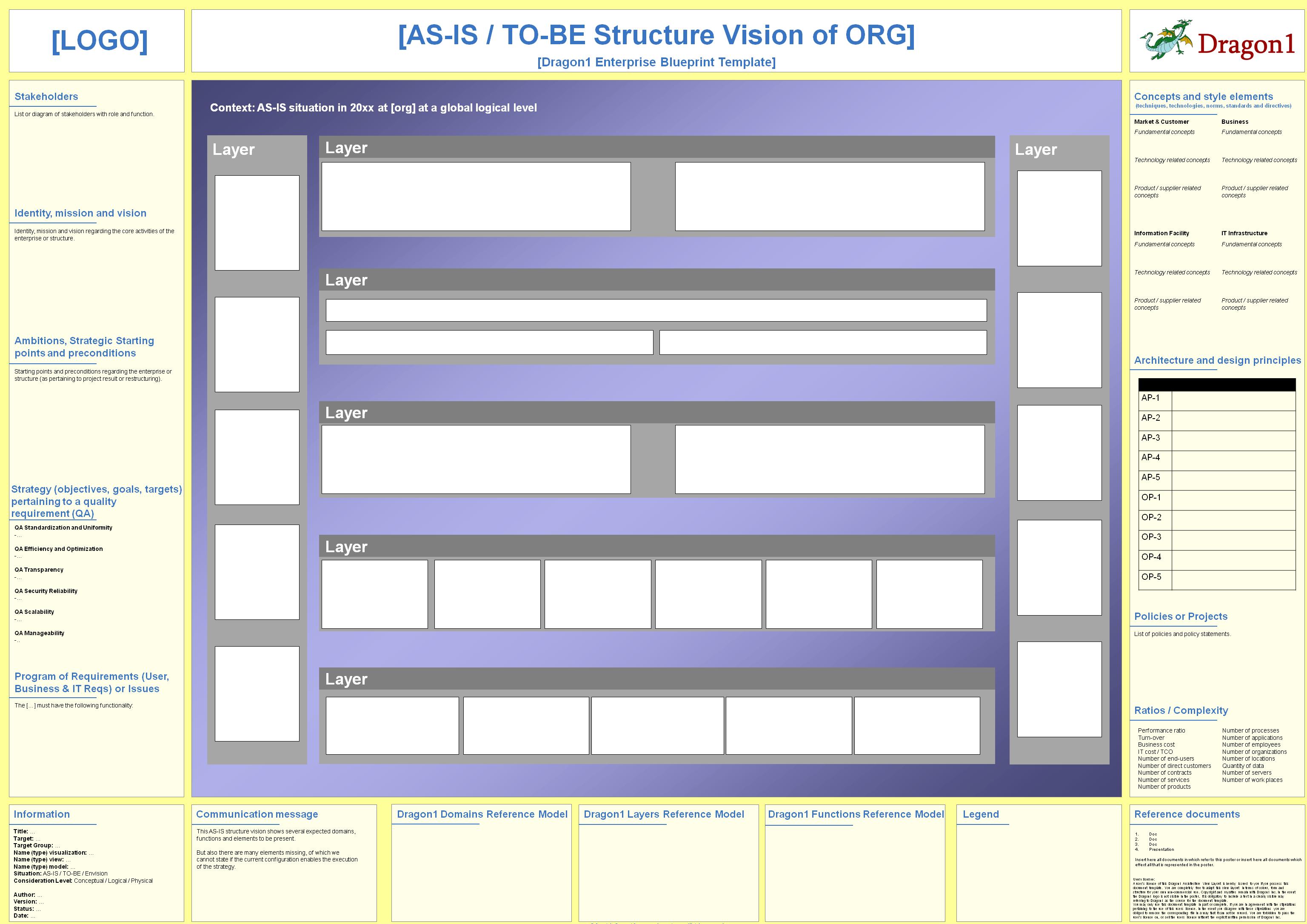 enterprise structure vision template