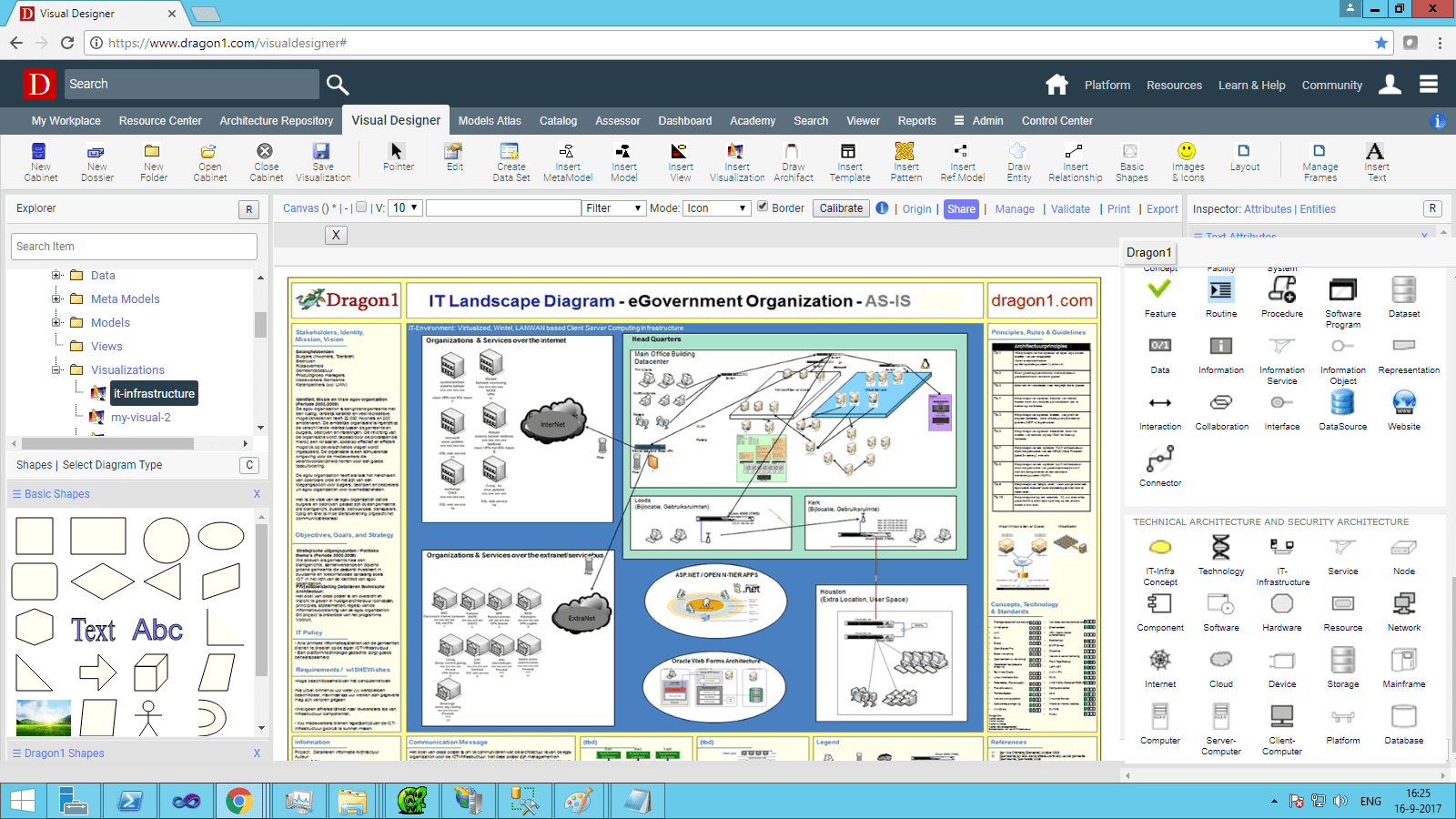 Dragon1 IT-Landschaftsdiagramm