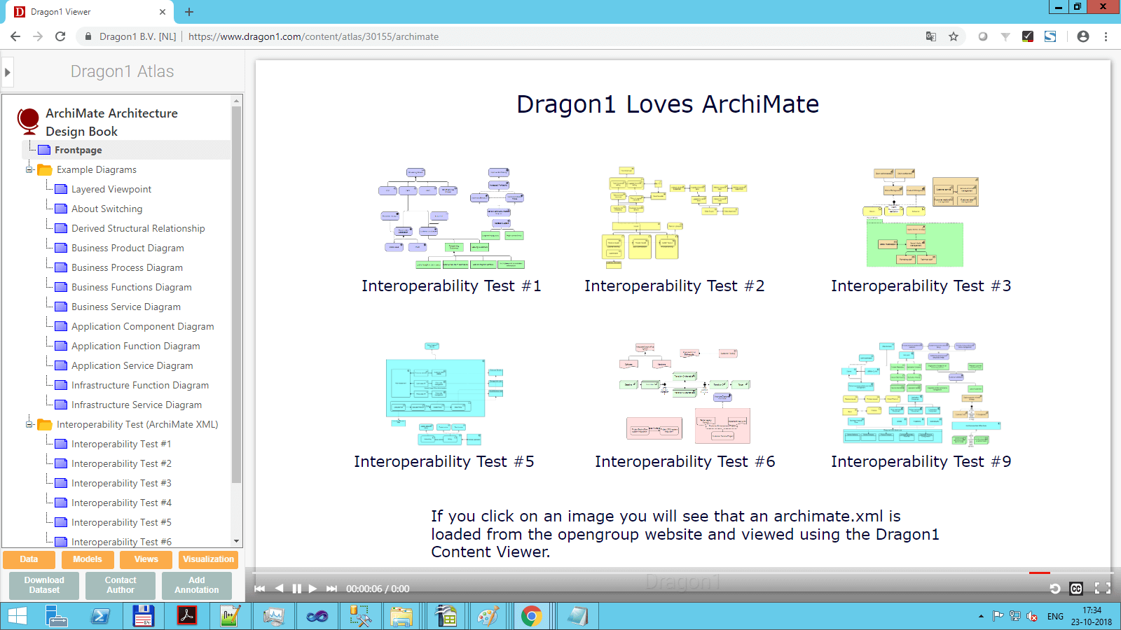 dragon1 loves archimate atlas