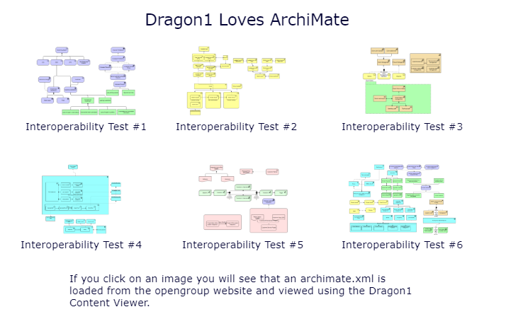 dragon1 loves archimate