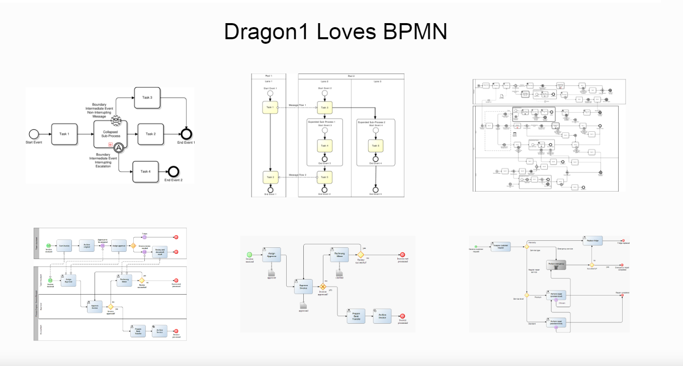 Dragon1 Loves BPMN (Viewer)