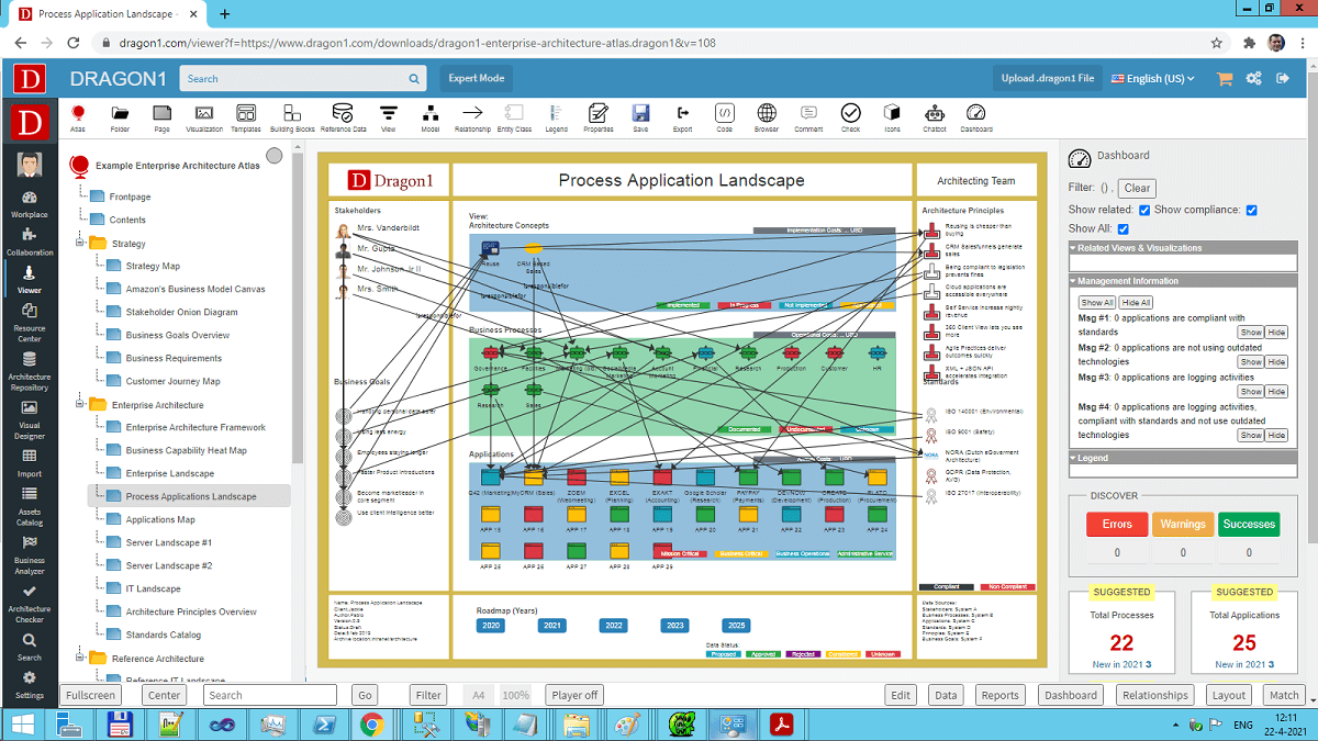 dragon1 process application architecture diagram