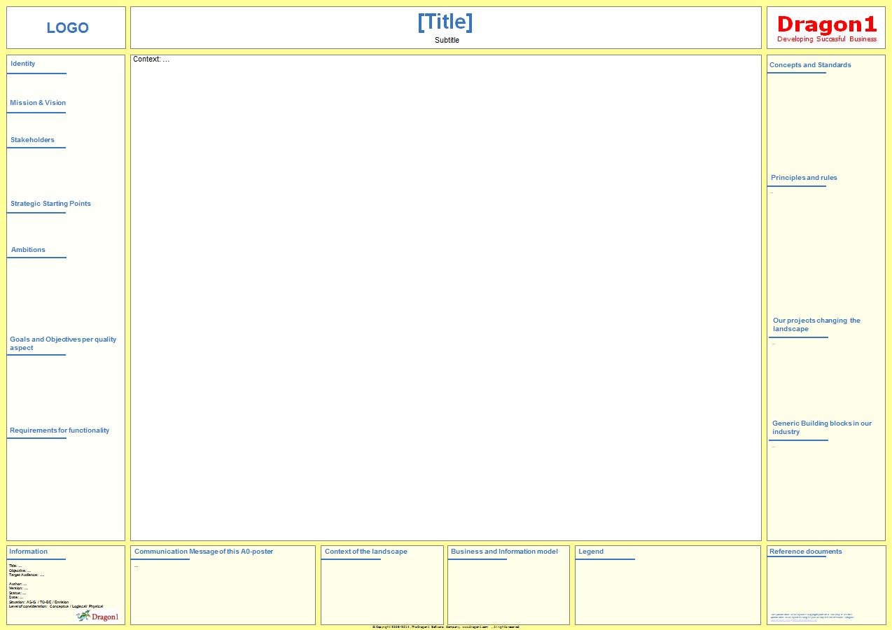 process landscape view layout