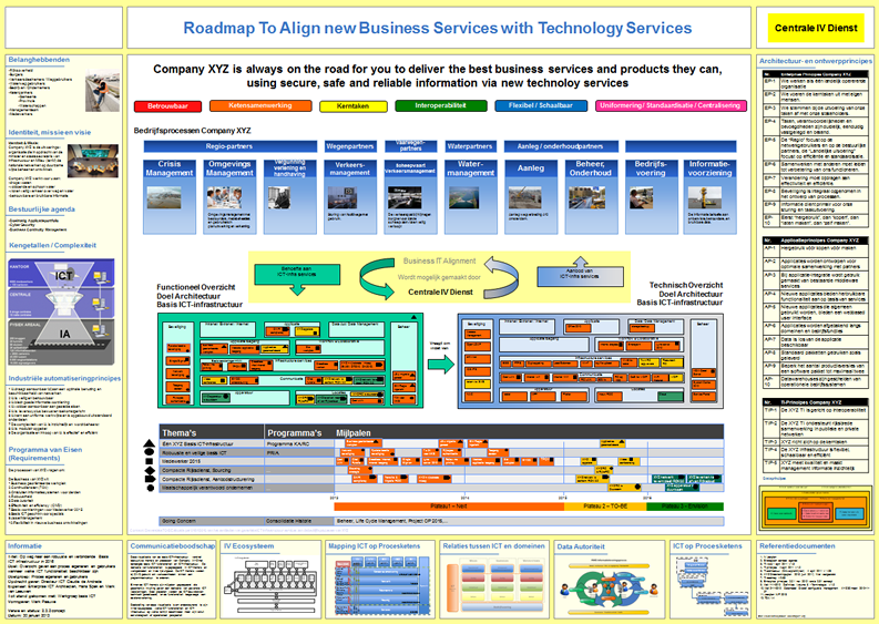 Roadmapping Service Dragon1