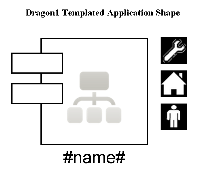 application shape