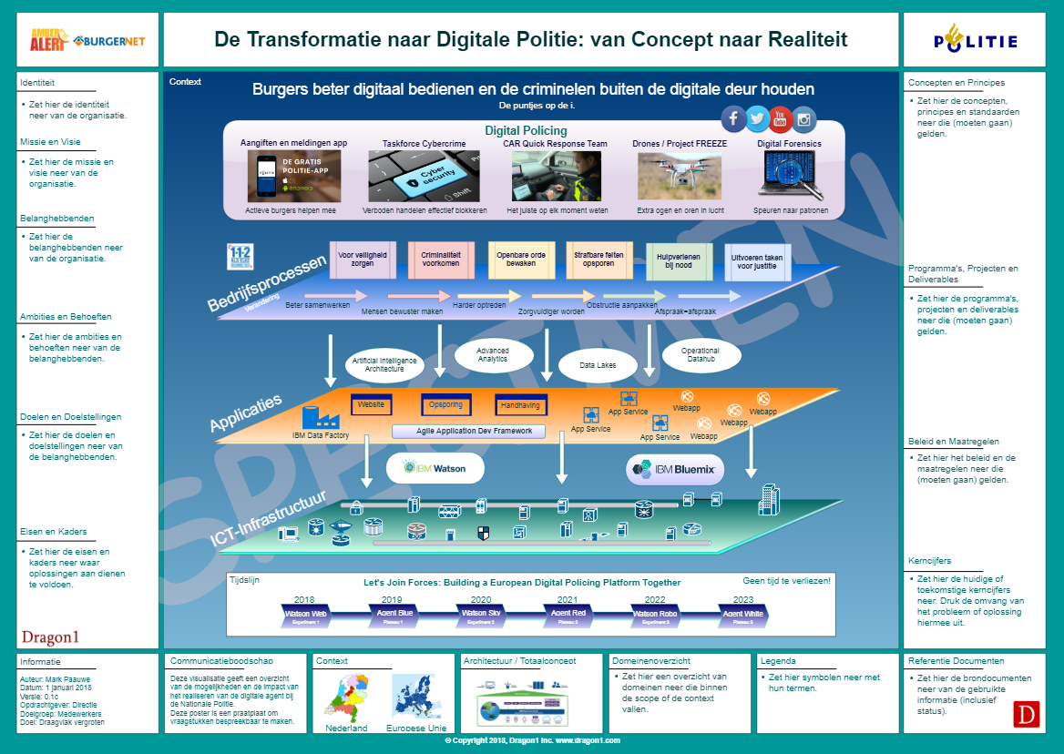 transformatie digitale politie