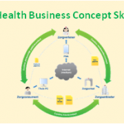 ehealth use case