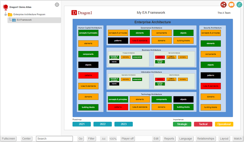 ea framework template demo