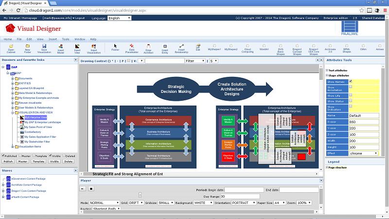 enterprise architecture strategic management fit