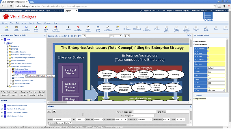 enterprise architecture total concept