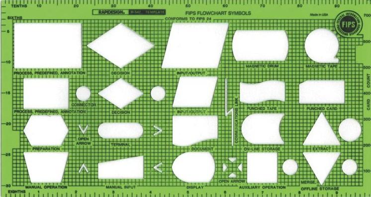 Enterprise Architecture Tool Comparison Dragon1