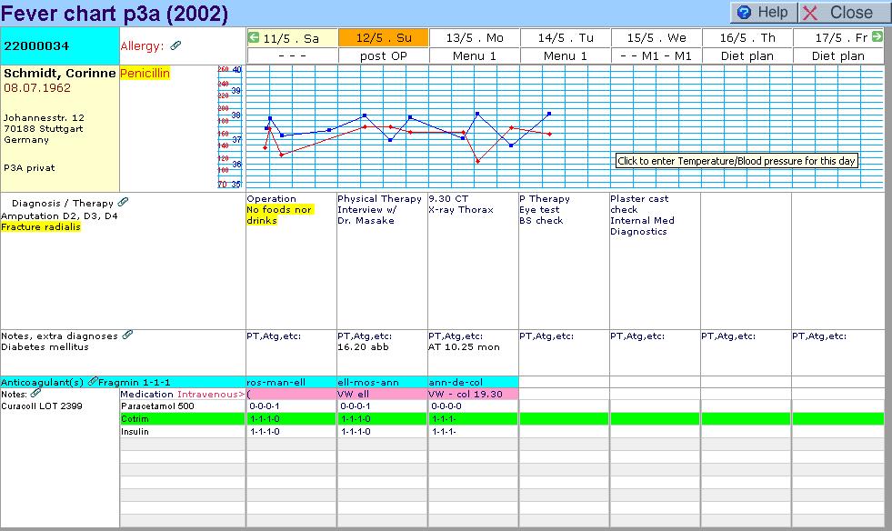 health care informatics fever chart