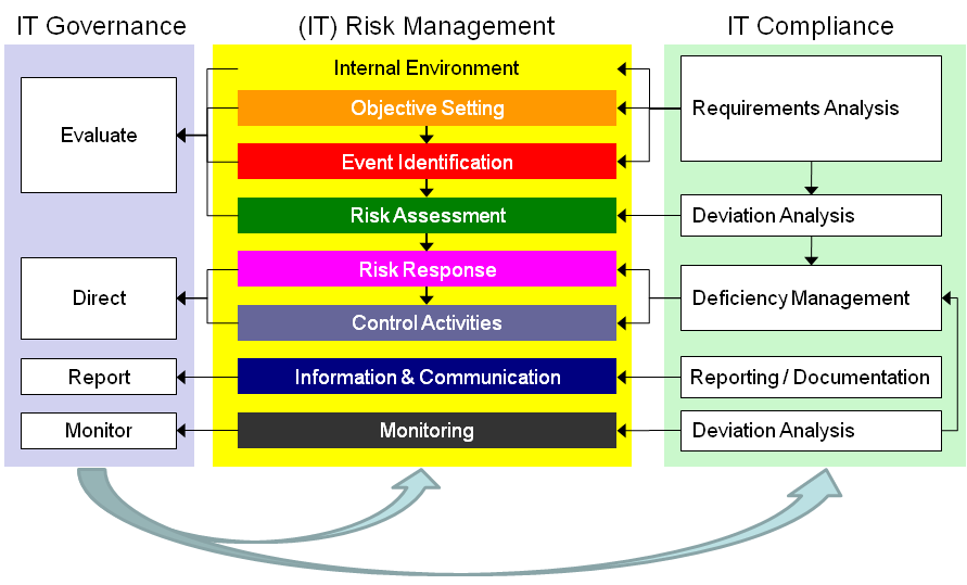 It Management Solution Dragon1