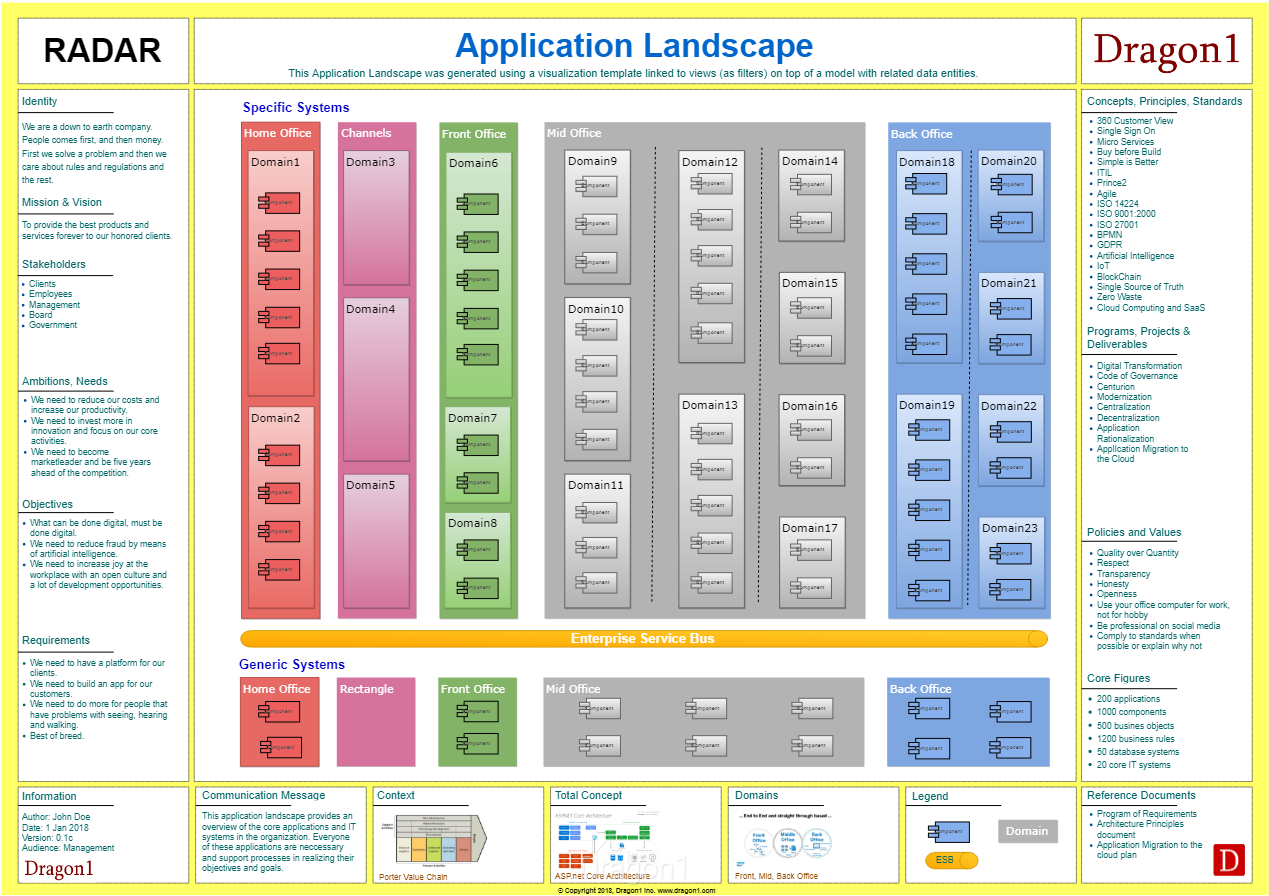 Smart Application Rationalization using an Application Landscape Diagram