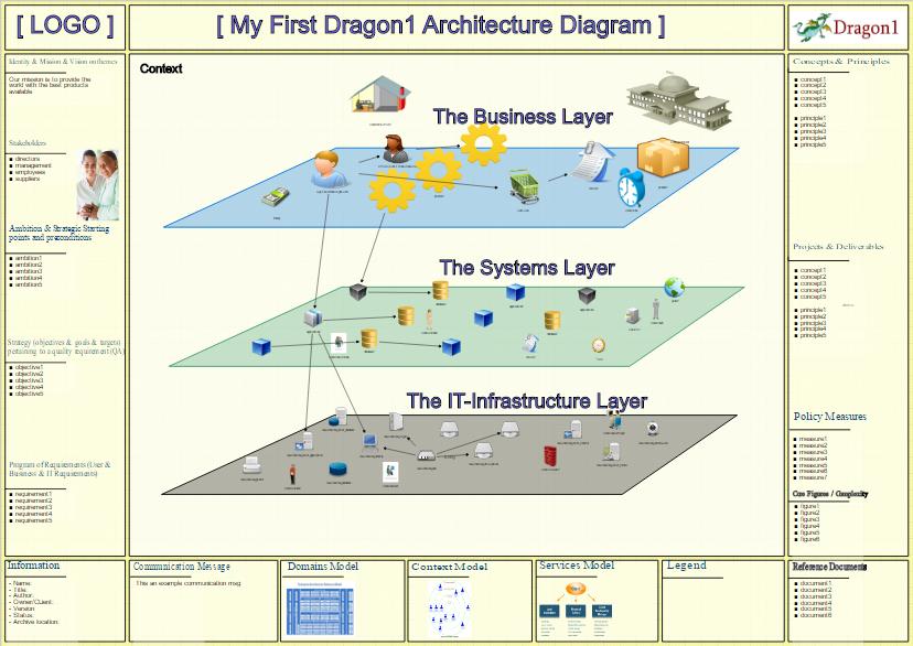 dragon1 diagram