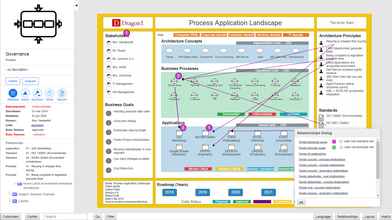 process application map template demo