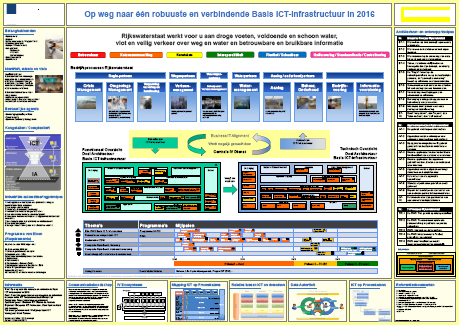 Information Strategy Roadmap