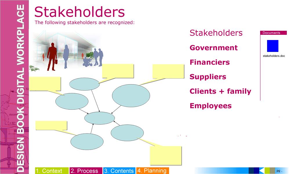 Screenshot Dragon1 Enterprise Architecture Solution Architecture Atlas Digital Workplaces