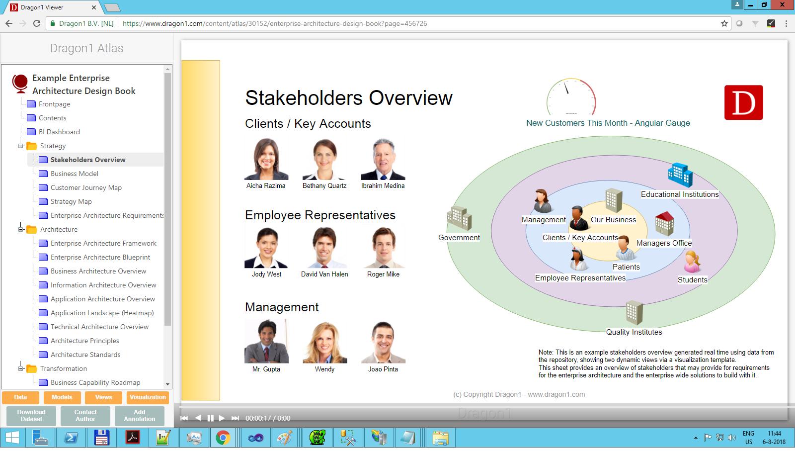 stakeholder diagram animation