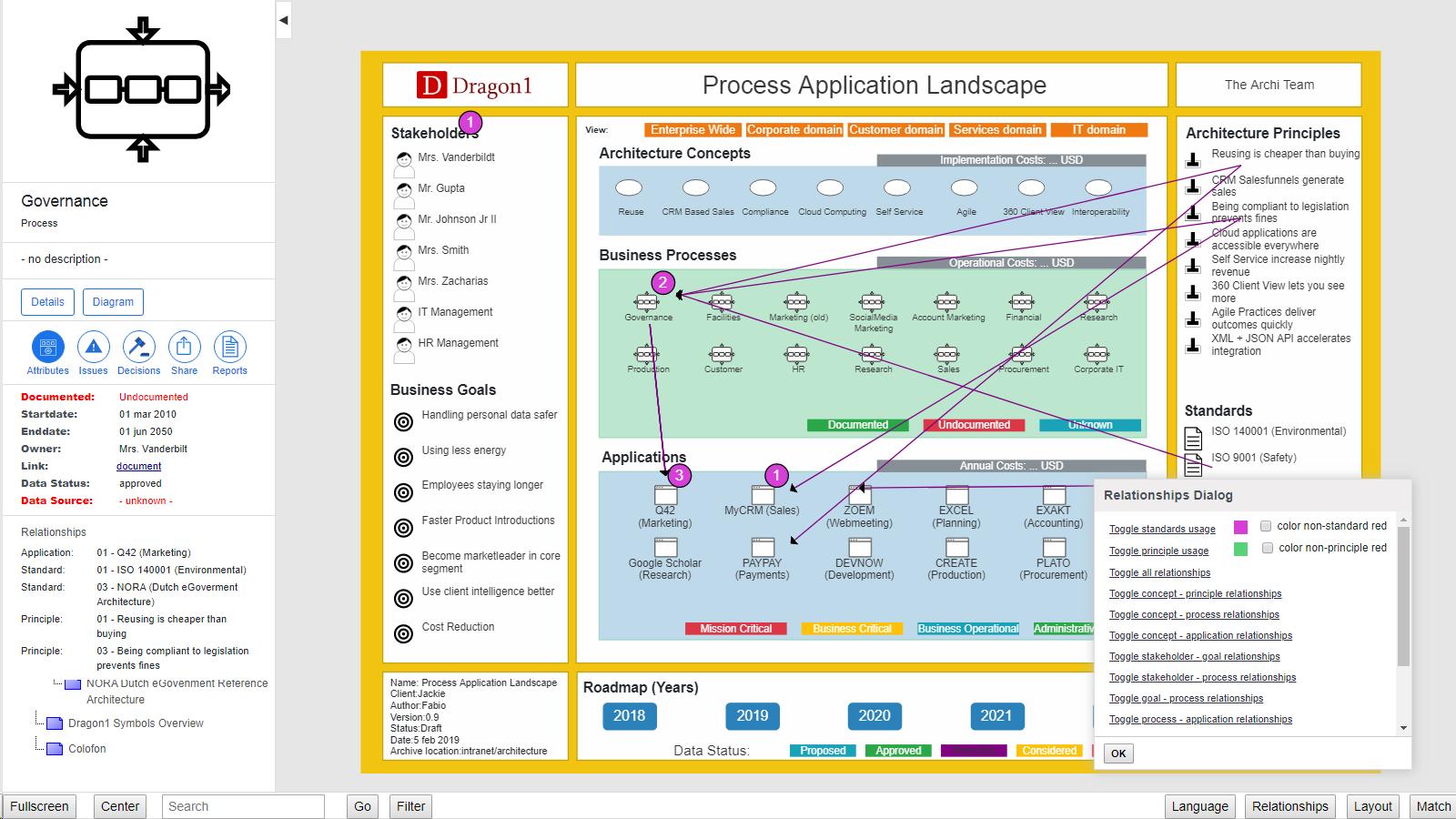 standard processes applications