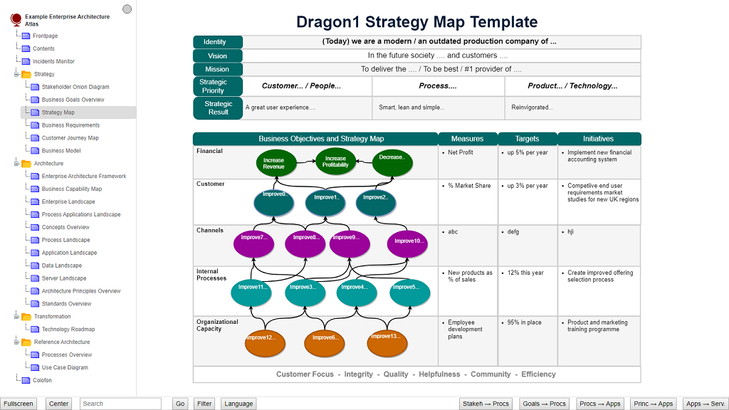 strategy map demo