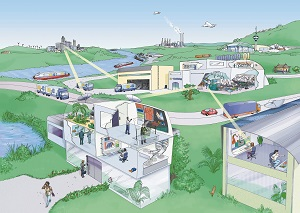 Siemens Pictures Of The Future - Automation